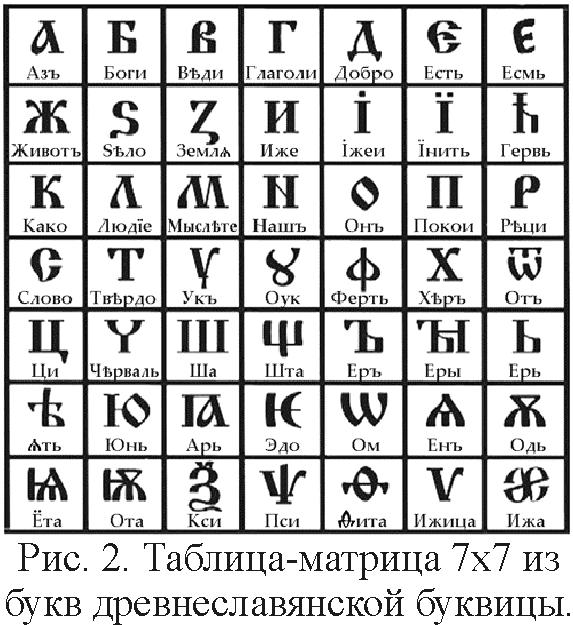 альфа девы 5 букв - фото 7